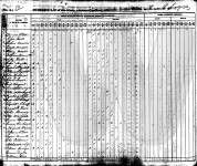 1840 Census - Jackson Couny Alabama
